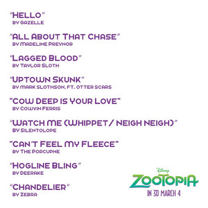 Zootopia's top singles of the year