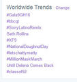 until delena comes back trending worldwide - damon-and-elena photo