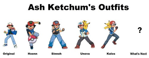 Pokémon achtergrond possibly with anime called Ash Ketchen's outfits