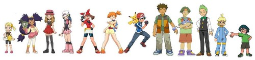 Pokémon wallpaper titled Ash and his friends