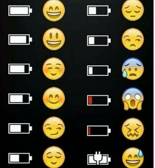 Emojis Images Emojis Wallpaper And Background Photos