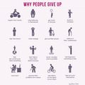 Give Up - psychology photo