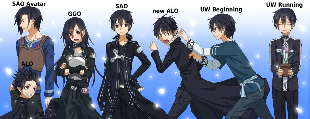 Kirito Through The Ages