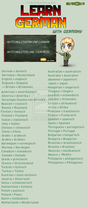 Learn German Nationalities and Countries によって tana jo