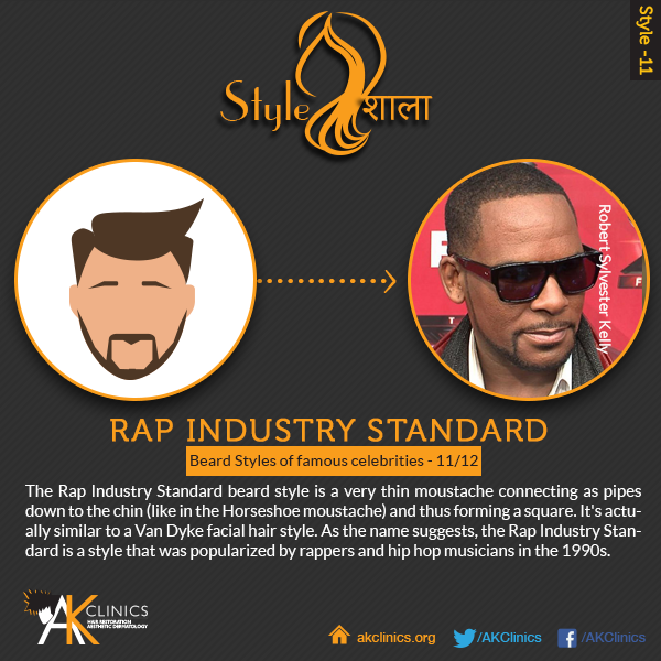 Robert Sylvester Kelly With Rap Industry Standard Beard