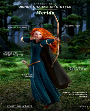 Anatomy of a 迪士尼 Character's Style: Merida