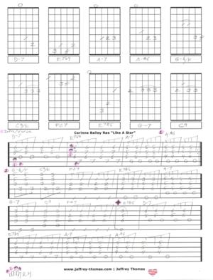 "Corinne Bailey Rae ""Like A Star"" đàn ghi ta, guitar Tab bởi Jeffrey Thomas.PNG"
