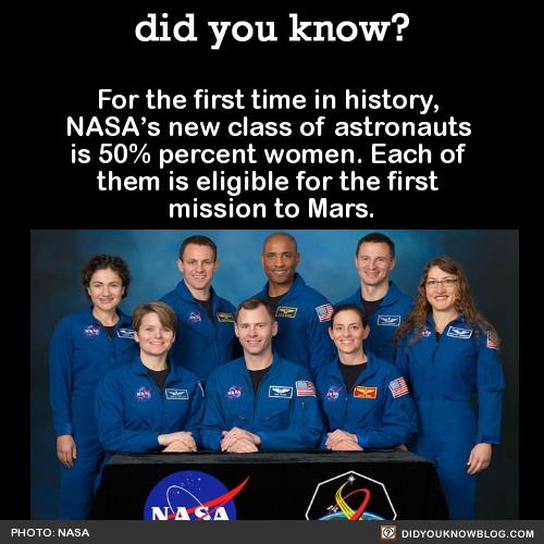 Science News kertas dinding titled Gender Equal NASA Class