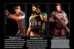 Resident Evil Character Profiles | Chris Redfield