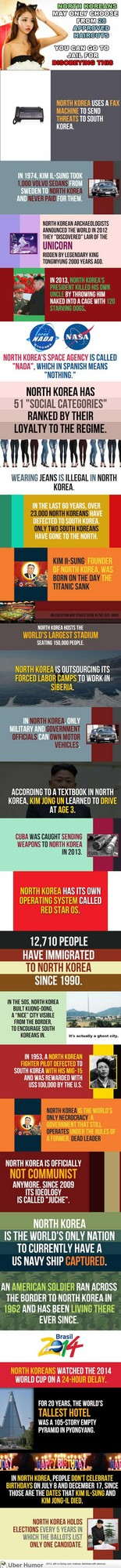 Some Fun Facts about North Korea