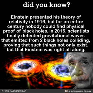 Theory of Relativity and Black Holes