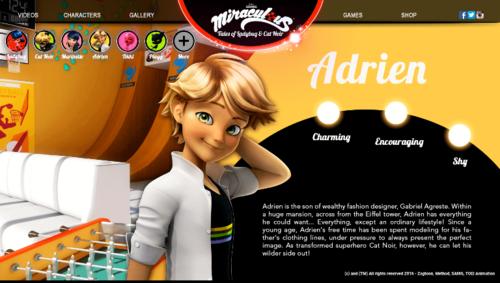 Miraculous Ladybug Hintergrund probably with Anime titled Miraculous Ladybug Character Descriptions