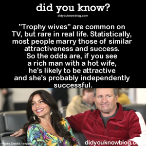 Trophy Wives - Fiction vs. Reality
