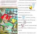 Walt Disney Book Bilder - The Little Mermaid: Golden Sound Story