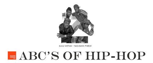 Rap and Hip-Hop wallpaper called ABC's of Hip-Hop