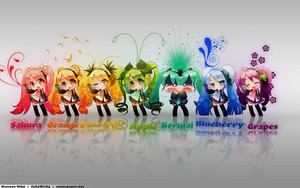 as cores of Miku