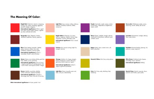 रंग वॉलपेपर entitled Colour Psychology
