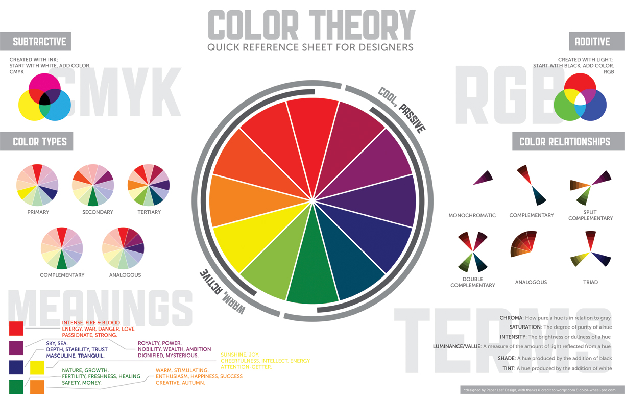Colors images Colour Psychology HD wallpaper and background photos ...