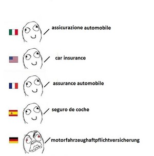 German compared to other languages