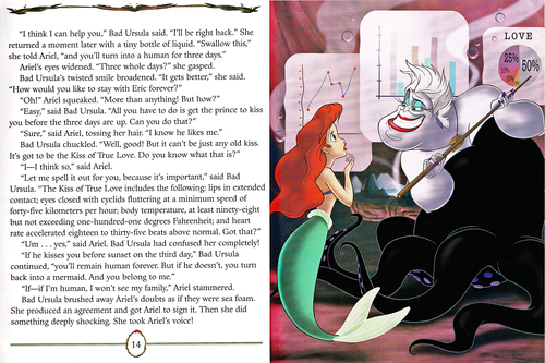Walt Disney Characters wallpaper called Walt Disney Books - The Little Mermaid: My Side of the Story (Ursula)