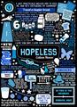 Hopeless collage