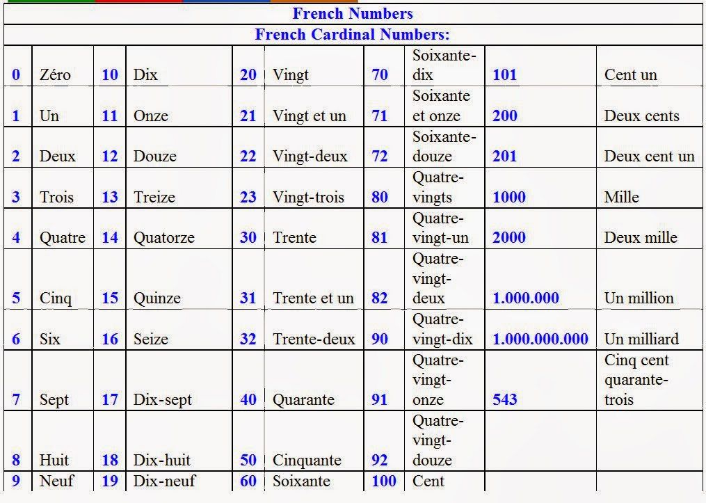 Learning French - Learning French picha (39535234) - fanpop