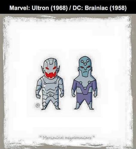 Marvel Comics VS. DC Comics fond d'écran titled Marvel vs DC - Ultron / Brainiac