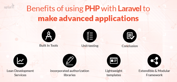 Leenajose Images The Benefits Of Using PHP With Laravel To Create Advanced Applications Wallpaper And Background Photos