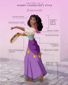 Anatomy of a Disney Character's Style: Esmeralda - the-hunchback-of-notre-dame photo