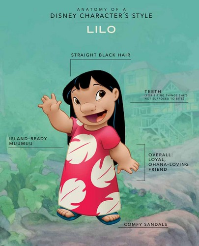 Lilo & Stitch achtergrond possibly containing anime entitled Anatomy of a Disney Character's Style: Lilo