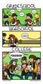 Pokémon: Grade School, High School and College - pokemon fan art