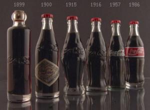 कोक Bottles w. Timeline