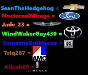 潮流粉丝俱乐部 Car Companies Part 1