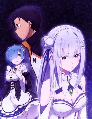 Subaru, Rem, Emilia