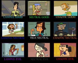 Good Neutral Evil Chart - 1st Generation