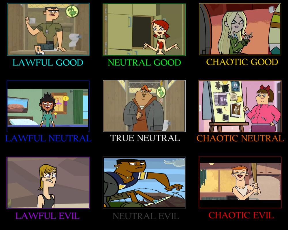 Good Neutral Evil chart - 2nd Generation