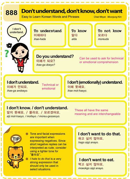 Don't understand - Learning Korean Photo (39946474) - Fanpop