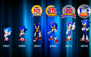 Sonic the Hedgehog's 25 Years