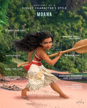 Anatomy of a Disney Character's Style: Moana