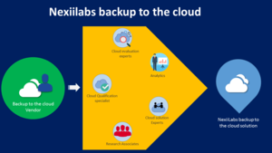 Nexiilabs backup to the cloud.PNG