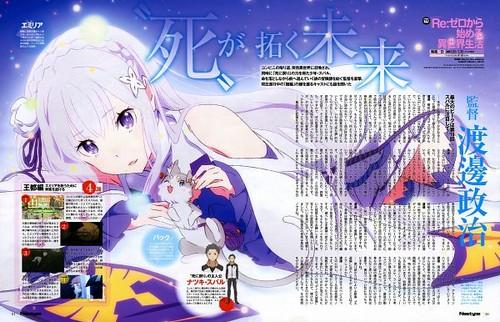 Re:Zero Hintergrund with Anime titled Re:Zero