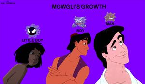Mowgli's Growth
