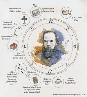 A dag in the life of Dostoevsky