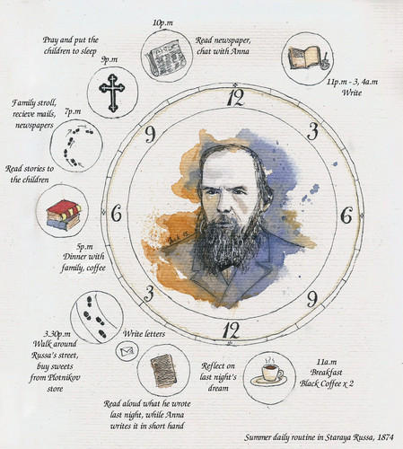 Poets & Writers fond d'écran titled A jour in the life of Dostoevsky