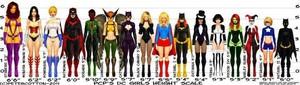 DC heroines tallest to shortest