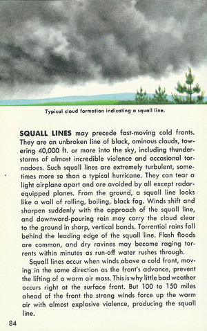 Weather - Squall Lines