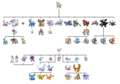 legendary pokemon - legendary-pokemon photo