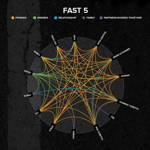 5 fast 5