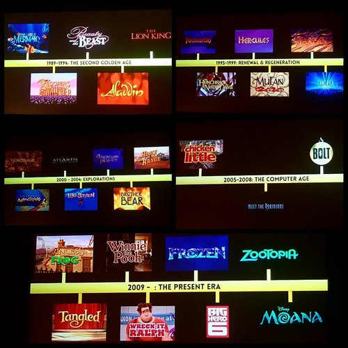 The Disney Revival Era Hintergrund titled Disney Timeline from D23
