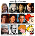 INFP Characters - infp fan art